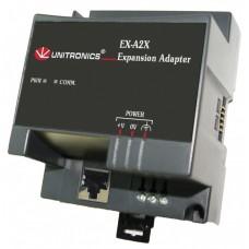 EXA2XY Адаптер для локального подключения модулей расширения (1м)